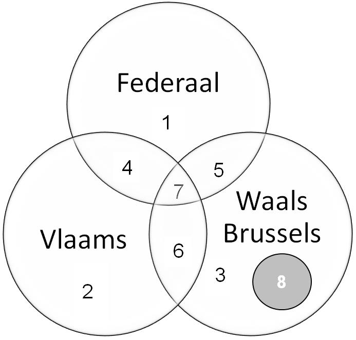 diagramgdg